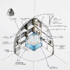 design L2